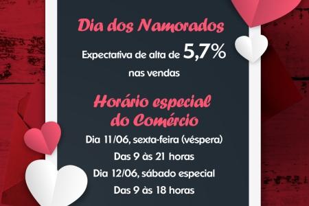 Dia dos Namorados deve garantir alta de 5,7% nas vendas do varejo em junho